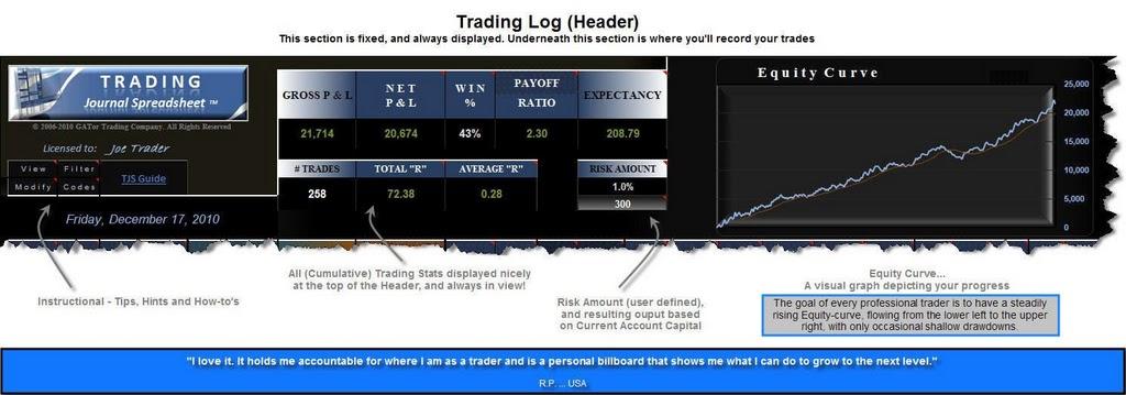 eminimind-trading-journal-spreadsheets-header