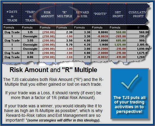 eminimind-trading-journal-spreadsheets-risk-amount-andr-multiple